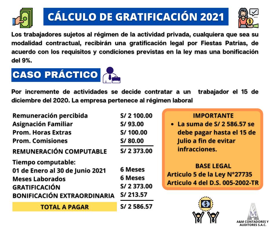 CÁLCULO DE GRATIFICACIÓN 2021